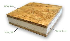 Toronto Structural Insulated Panels Info Image